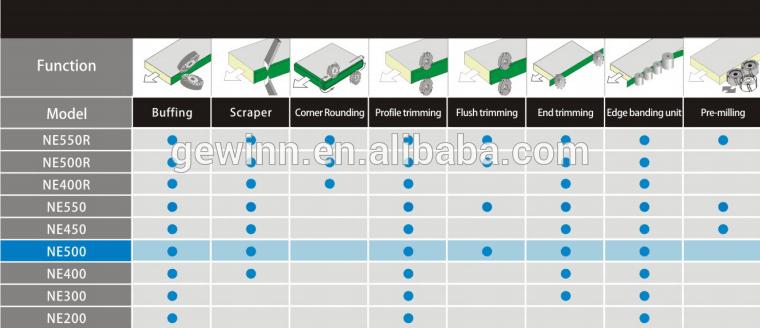 Gewinn cheap woodworking cnc machine best supplier for sale-7