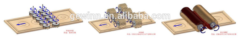 solid wood processing rotary machine for milling-4