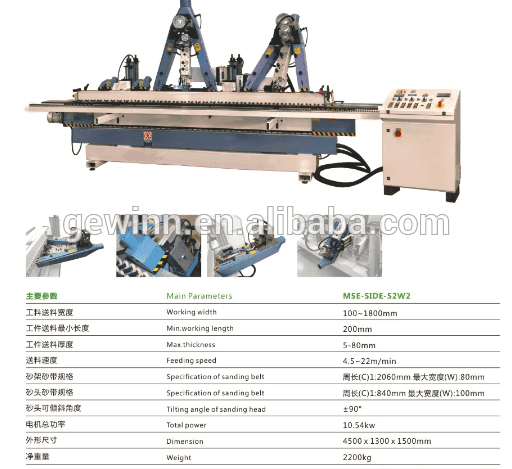 small easy roundingveneer Gewinn Brand woodworking equipment supplier