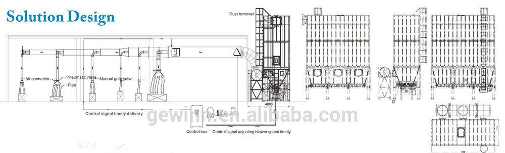 Gewinn high-end woodworking equipment easy-operation for cutting-7
